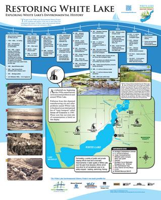 Restoring White Lake